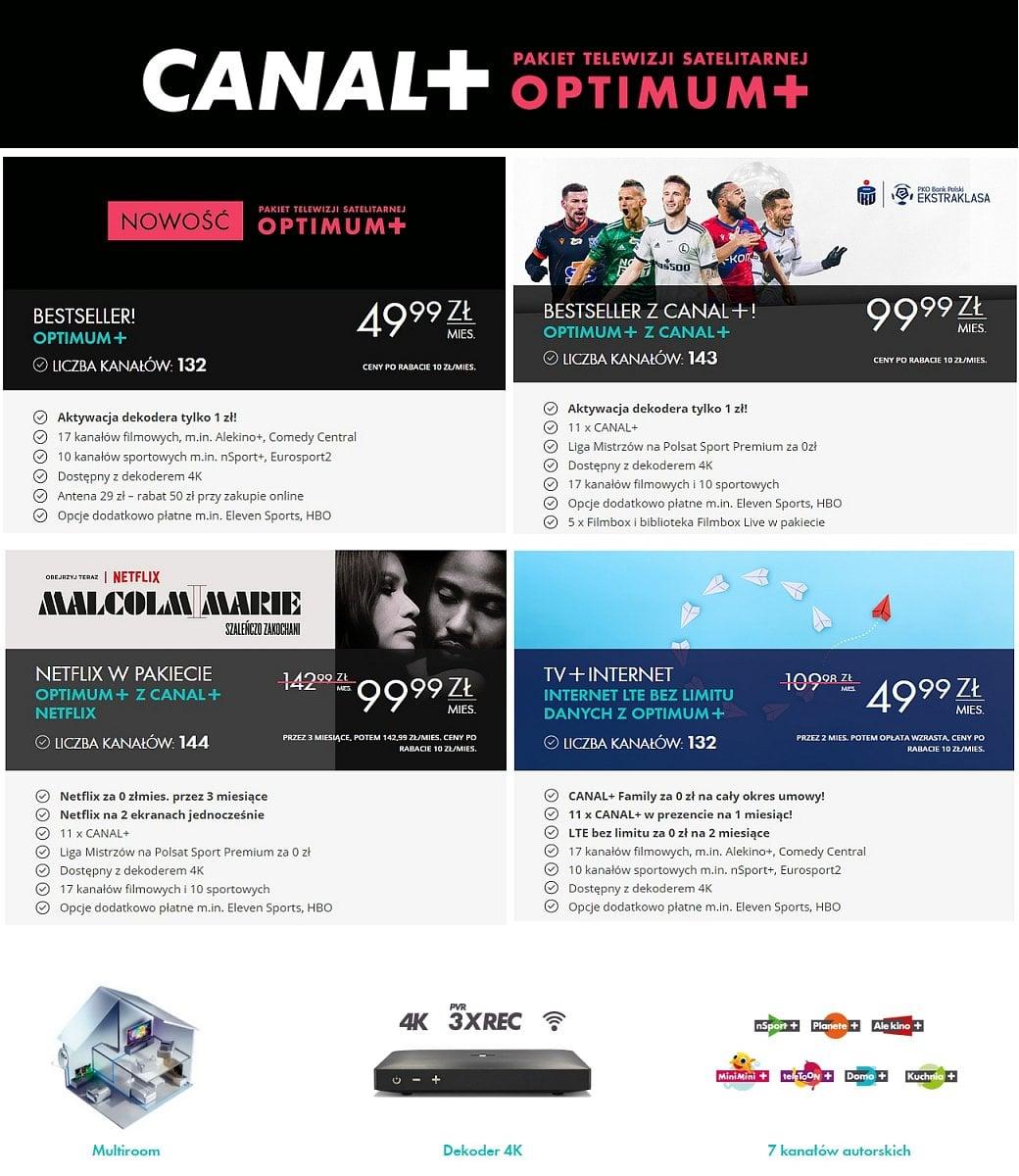 Nabídka Canal+ Polsko