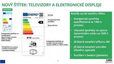 Nový energetický štítek pro televizory a displeje. (14.2.2021)