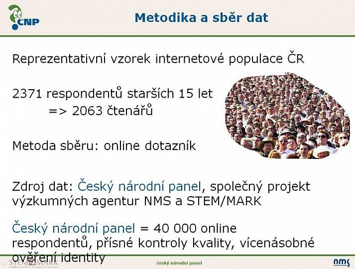 Průzkum: e-knihy a e-čtení v Čechách