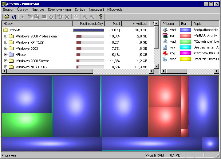 WinDirStat prozradí, které soubory na disku zabírají nejvíce