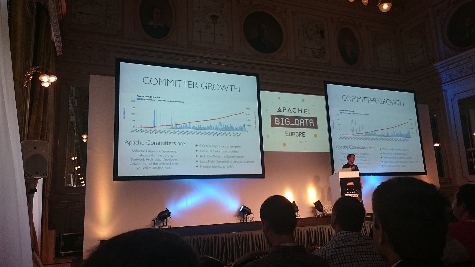 Konference Big Data Europe
