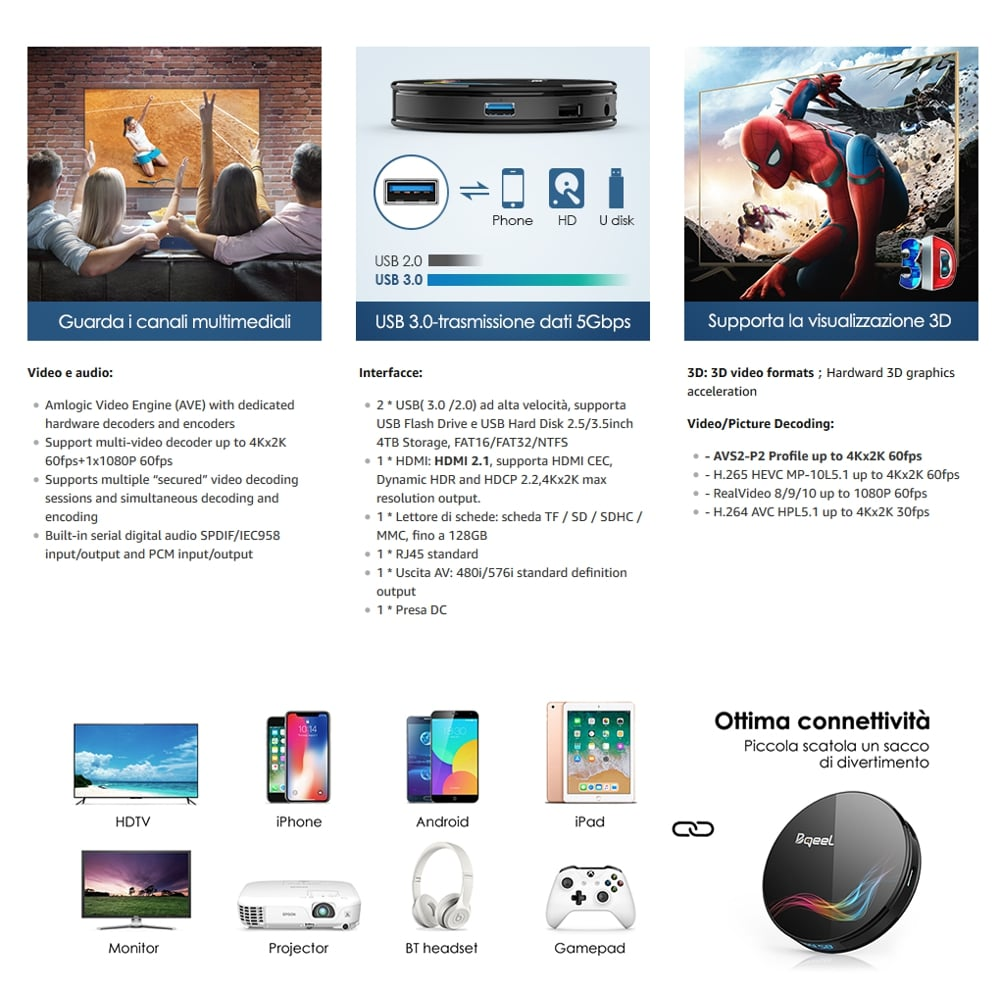 Bqeel - Produktové listy Amazon