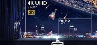 Porovnání rozlišení SD (nízké), HD (vysoké), Full HD (plné vysoké) a Ultra HD 4K (ultra vysoké, rozlišení 4K). Zdroj: BenQ.