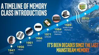 Intel Micron 3D Xpoint (2015)