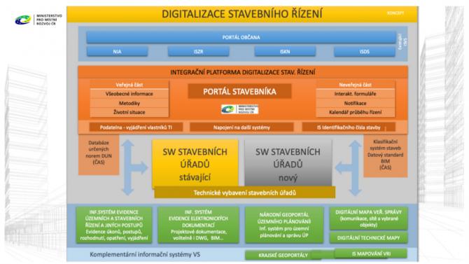 Krátké vlny: Digitalizací proti korupci, derogace e-Privacy směrnice a návod kmojeID