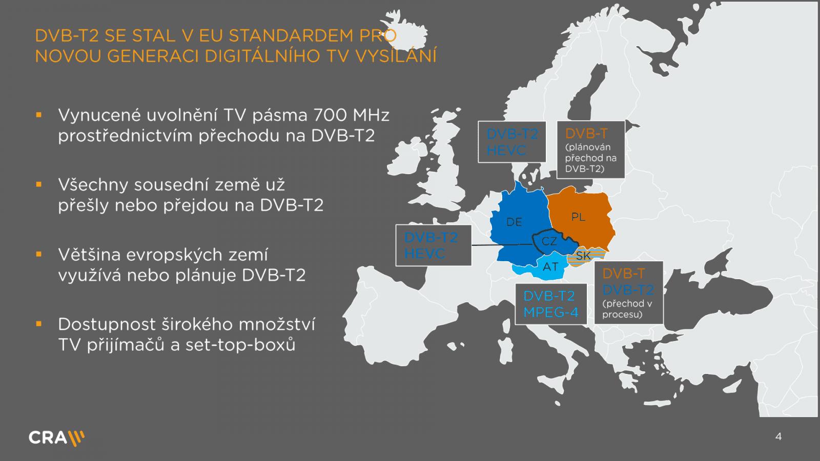 Přechod na DVB-T2 pohledem operátora