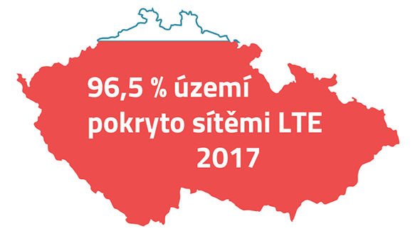 [aktualita] Pevnému připojení v ČR stále vláne Wi-Fi, řada lidí se nedostane ani k 10 Mb/s