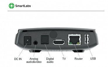 Zadní panel set-top boxu SML 5051