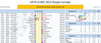 Pomocí UEFA EURO 2012 Schedule si pohlídáte EURO 2012