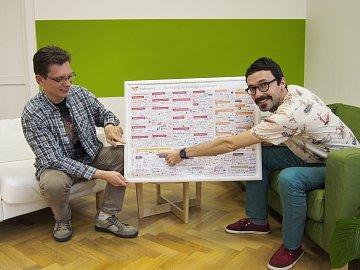 """""""Mapa internetových marketingových technologií je docela nahuštěná amy jsme na ní tady,"""" ukazuje Dan, kam umístil Futurelytics Scott Brinker"""