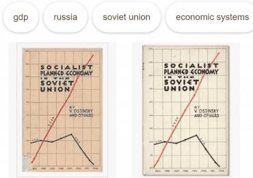 """V roce 1929 svět zasáhla velká deprese. Jediná sovětská plánovaná ekonomika odolávala a rostla. Fučík mohl psát poselství pravdy: """"Tisíce čísel mohl by vyslovovati důkladný statistik a všechny by hovořily o poklesu a rozkladu,"""" vedle toho je vidět """"stále mohutnější růst SSSR""""."""