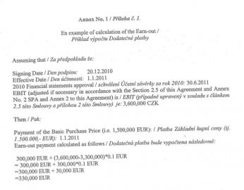 Smlouva mezi Ataxo NV a H1.cz: jak se vypočítá přesná cena