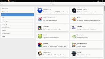 GNOME Software v distribuci Fedora 20