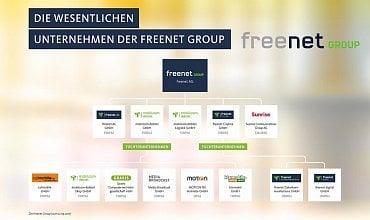 freenet mitglieder