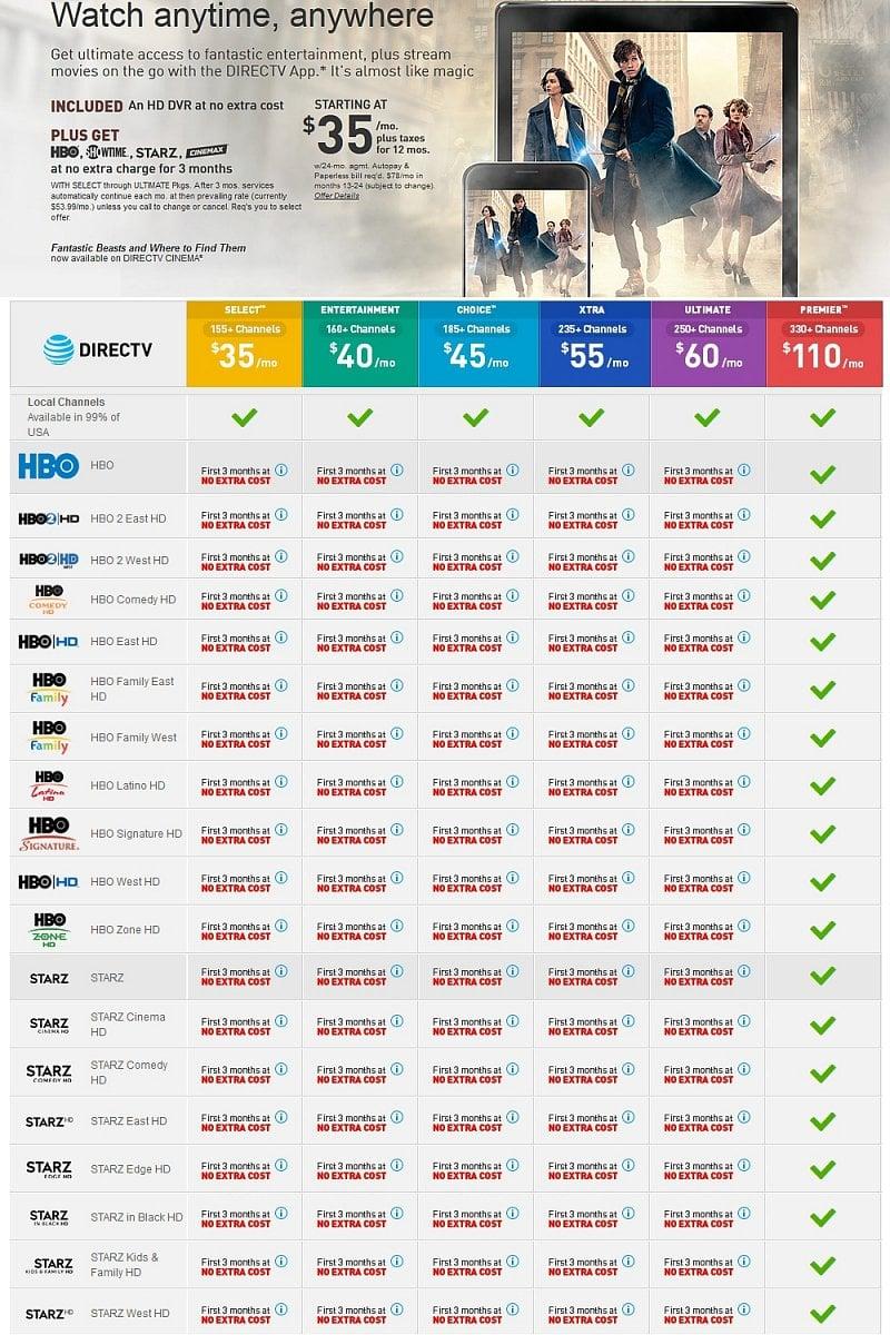 DIRECTV - Výběr programů známých providerů