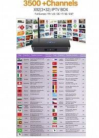 """Set-top-box s """"IPTV"""" (ilustrační grafika vycházející z reálné nabídky)."""