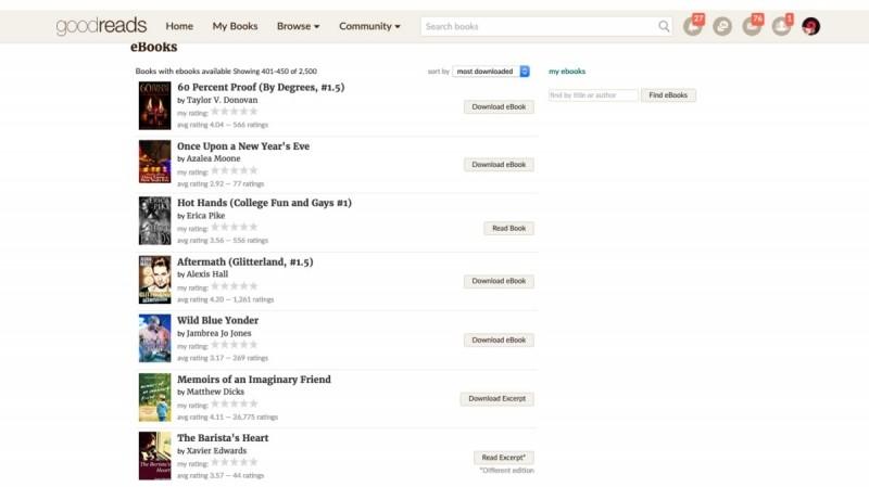 Goodreads nabízí přímé stažení zajímavých titulů, a to zdarma