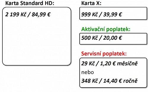 Rozdíl v ceně mezi kartou Standard HD a Kartou X