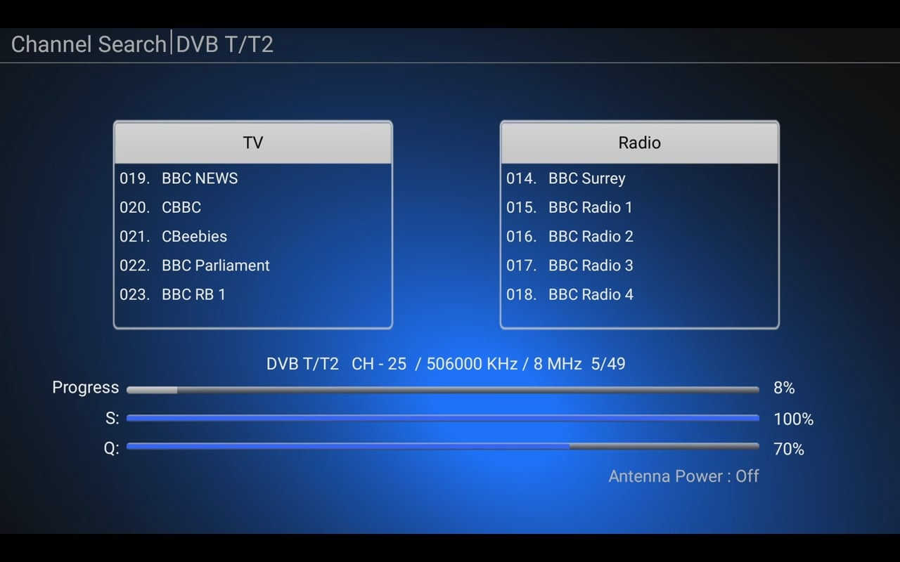 Podsekce DVB-T2
