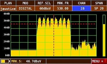 Spektrum signálu vzácně ovlivněné zpožděným signálem z jiného vysílače v SFN.
