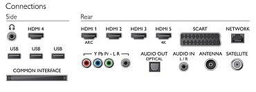 Sada konektorů nabízí všechno možné, snad jen s výjimkou podpory zdvojených tunerů. Povšimněte si HDMI 5 a nápisu 4K. Na tomto rozhraní je signál Ultra HD propouštěn bez jakéhokoliv resamplování jen s nezbytnými obrazovými korekcemi.
