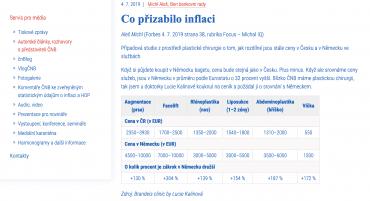 Zjištění představitele ČNB o cenové láci. Němci do Česka rádi jezdí na plastiky, protože ceny jsou u nich dvojnásobné. Ústřední banka pečuje o cenovou stabilitu a otázky zdražování jsou v její kompetenci.