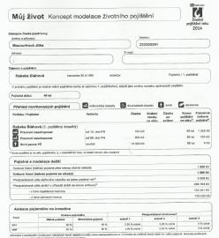 Modelace pojištění, kterou jsme dostali od ČP ZDRAVÍ.
