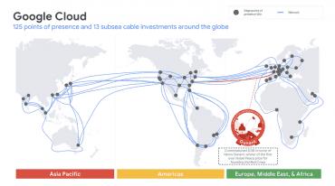 Síť podmořských kabelů Googlu