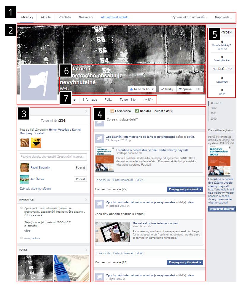Základní části nové Stránky na Facebooku