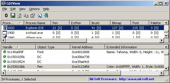 GDIView pomůže s optimalizací GUI