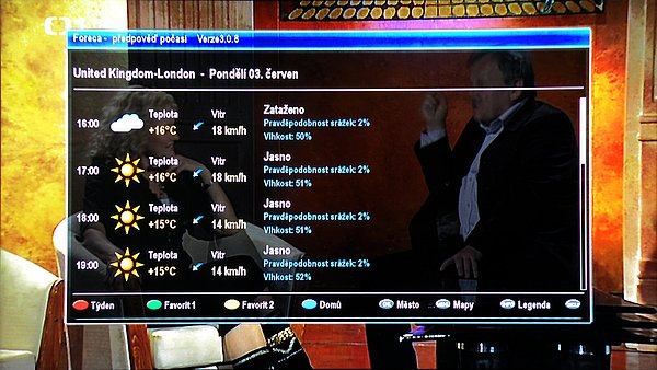 Předpovědi počasí v různých městech světa