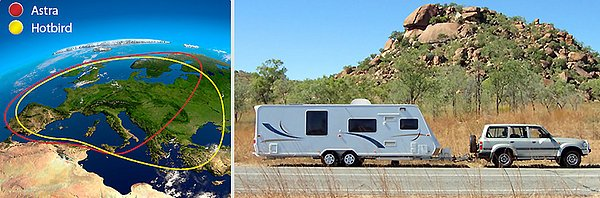 Předpokládaná možnost příjmu na tuto anténu v Evropě a její typické umístění na karavanu