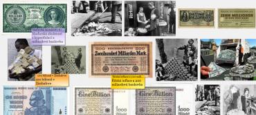 Obr. 1 - Hyperinflace a nadměrný tisk peněz