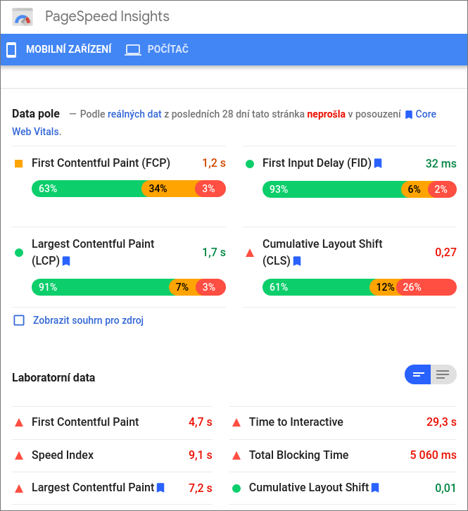 Core Web Vitals v PageSpeed Insights