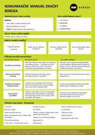 Ukázka komunikačního manuálu značky Kokoza. Kokoza je společensky prospěšný podnik, který mezi lidmi, firmami a dalšími organizacemi propaguje kompostování a pěstování ve městě.