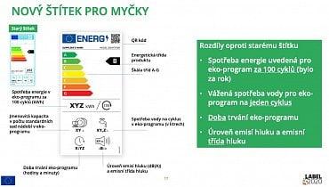 Nový energetický štítek pro myčky (14.2.2021).