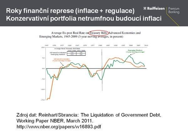 Roky finanční represe II