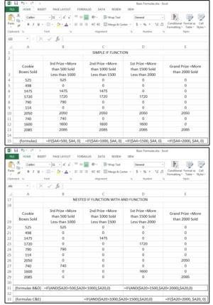 Základní a vnořená varianta příkazu KDYŽ