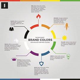 Barvám se přisuzují různé významy. Některé jsou zaběhnuté, ale není dobré brát je jako dogma.