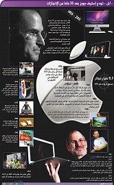 Infografika, již po smrti Stevea Jobse vytvořila GalloMultiMedia pro Al Yaum.