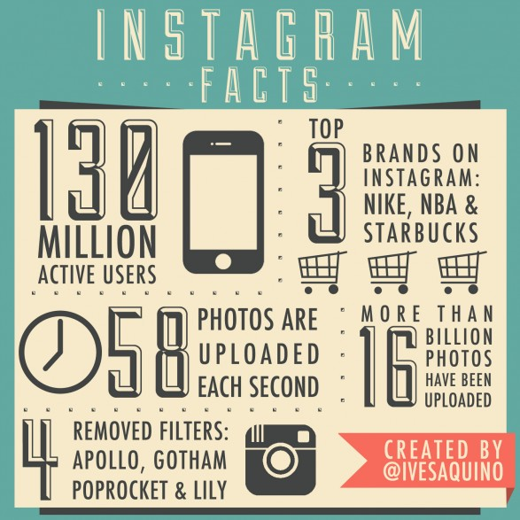 Instagram Facts via http://socialtimes.com/infographic-instagram-stats_b134838