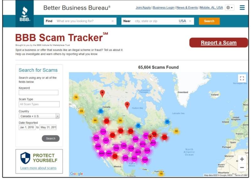 Seznamy podezřelých webů u služby Better Business Bureau