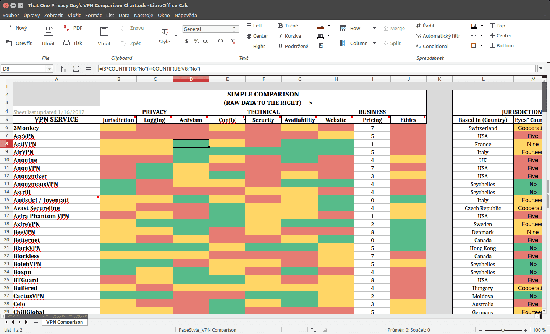 LibreOffice: rozhraní Notebook Bar (contextual)