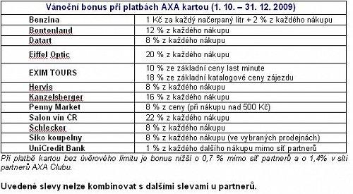 AXA_karta_akce