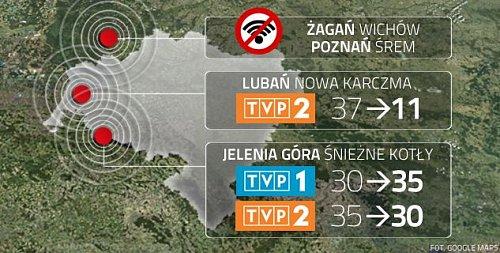 Přelaďování analogového vysílání v Polsku formou jednoduché grafiky.
