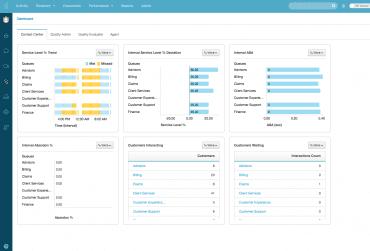 Cloudové call centrum umožňuje sledovat klíčové výkonnostní metriky jsou přehledně dostupné v reálném čase.