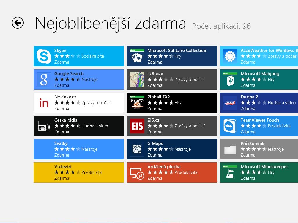Vyhledávání 100 bezplatných seznamovacích webů v Evropě