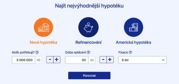 Webový srovnávač hypoték Hypozor.