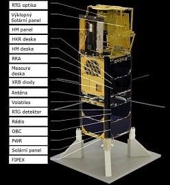 VZLUSAT-1 - unikátní technologická družice.