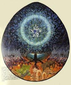 Chcete Jungovy myšlenky pochopit? Vstupní branou budiž kniha Vzpomínky, sny, myšlenky C. G. Junga (č. Atlantis, 1998), napsaná samotným psychologem spolu s jeho studentkou Anielou Jaffé